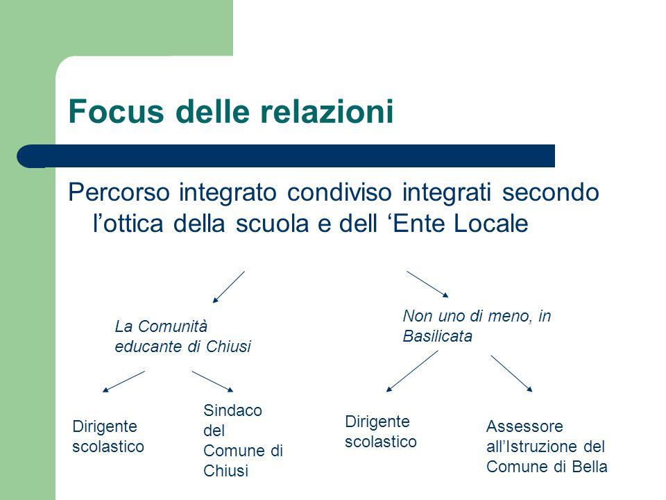 Focus delle relazioni Percorso integrato condiviso integrati secondo l'ottica della scuola e dell 'Ente Locale La Comunità educante di Chiusi Dirigent