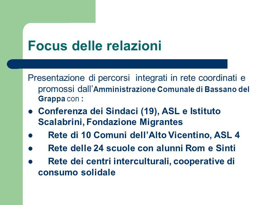 Focus delle relazioni Presentazione di percorsi integrati in rete coordinati e promossi dall' Amministrazione Comunale di Bassano del Grappa con : Con