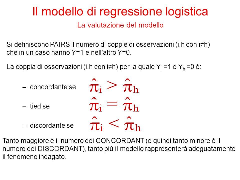 Si definiscono PAIRS il numero di coppie di osservazioni (i,h con i≠h) che in un caso hanno Y=1 e nell'altro Y=0.