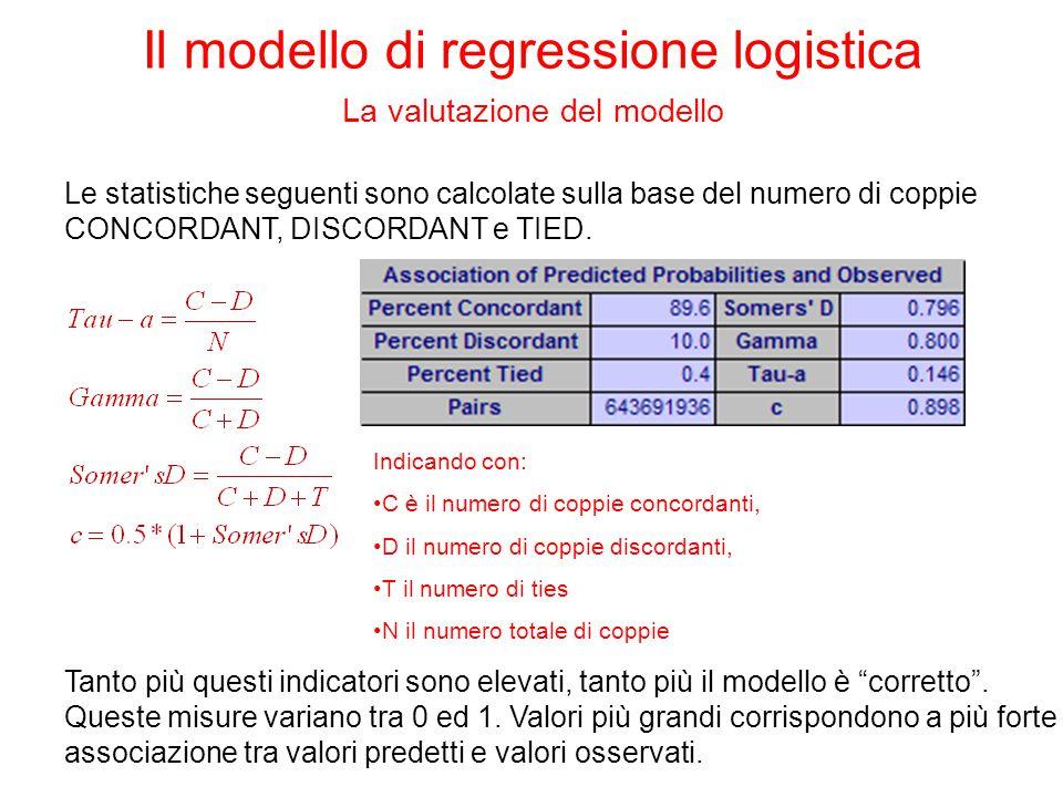 Le statistiche seguenti sono calcolate sulla base del numero di coppie CONCORDANT, DISCORDANT e TIED.