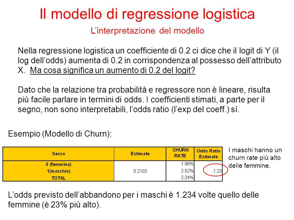Nella regressione logistica un coefficiente di 0.2 ci dice che il logit di Y (il log dell'odds) aumenta di 0.2 in corrispondenza al possesso dell'attributo X.