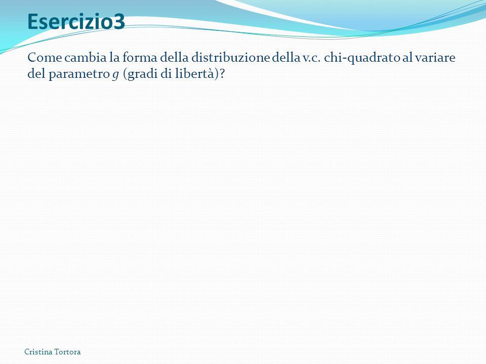 Esercizio3 Cristina Tortora Come cambia la forma della distribuzione della v.c. chi-quadrato al variare del parametro g (gradi di libertà)?