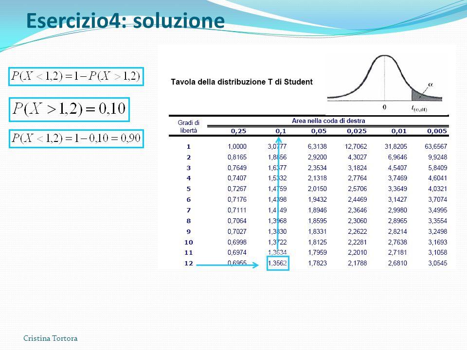 Esercizio4: soluzione Cristina Tortora