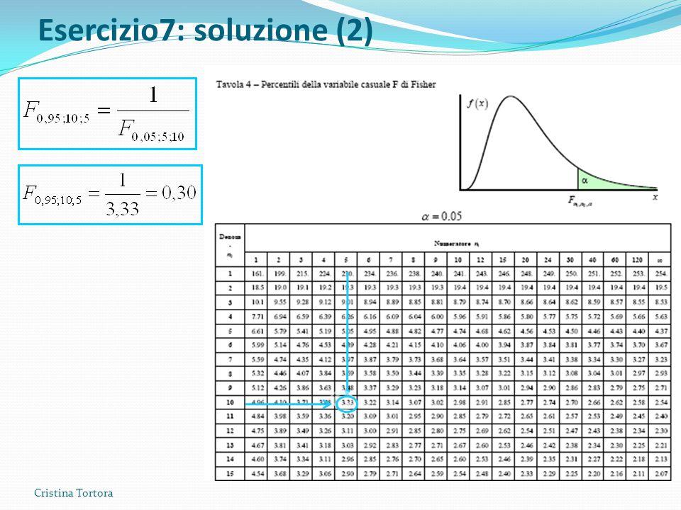 Esercizio7: soluzione (2) Cristina Tortora