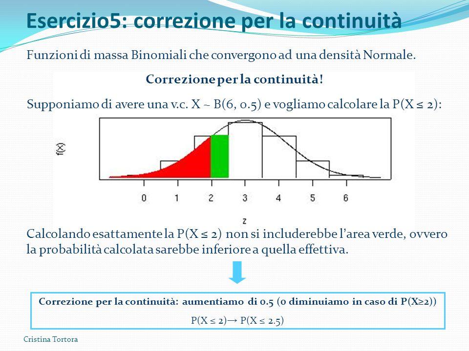 Esercizio5: correzione per la continuità Funzioni di massa Binomiali che convergono ad una densità Normale. Correzione per la continuità! Supponiamo d