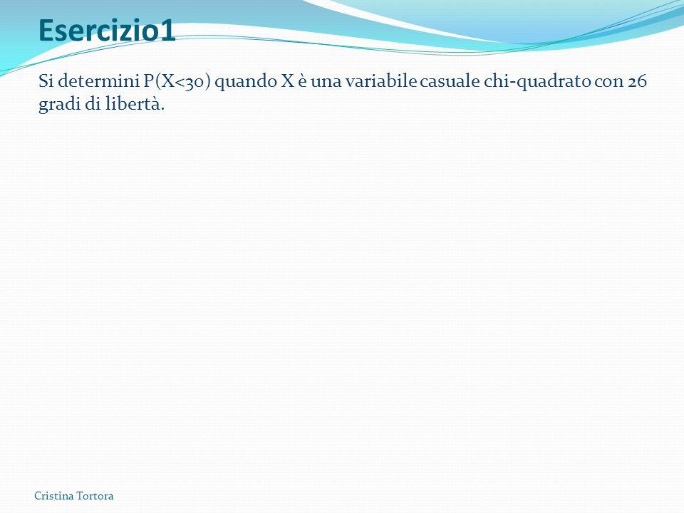Esercizio1 Cristina Tortora Si determini P(X<30) quando X è una variabile casuale chi-quadrato con 26 gradi di libertà.