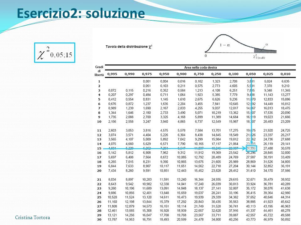 Esercizio2: soluzione Cristina Tortora