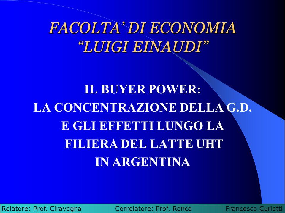 """FACOLTA' DI ECONOMIA """"LUIGI EINAUDI"""" IL BUYER POWER: LA CONCENTRAZIONE DELLA G.D. E GLI EFFETTI LUNGO LA FILIERA DEL LATTE UHT IN ARGENTINA Relatore:"""