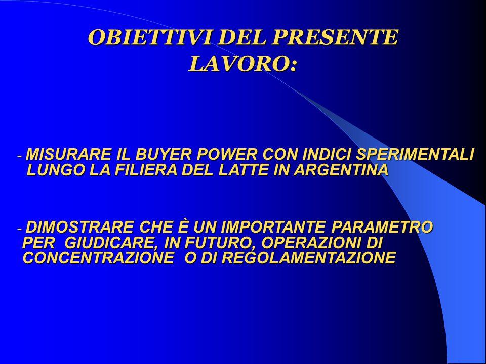 - MISURARE IL BUYER POWER CON INDICI SPERIMENTALI LUNGO LA FILIERA DEL LATTE IN ARGENTINA LUNGO LA FILIERA DEL LATTE IN ARGENTINA - DIMOSTRARE CHE È UN IMPORTANTE PARAMETRO PER GIUDICARE, IN FUTURO, OPERAZIONI DI PER GIUDICARE, IN FUTURO, OPERAZIONI DI CONCENTRAZIONE O DI REGOLAMENTAZIONE CONCENTRAZIONE O DI REGOLAMENTAZIONE OBIETTIVI DEL PRESENTE LAVORO: