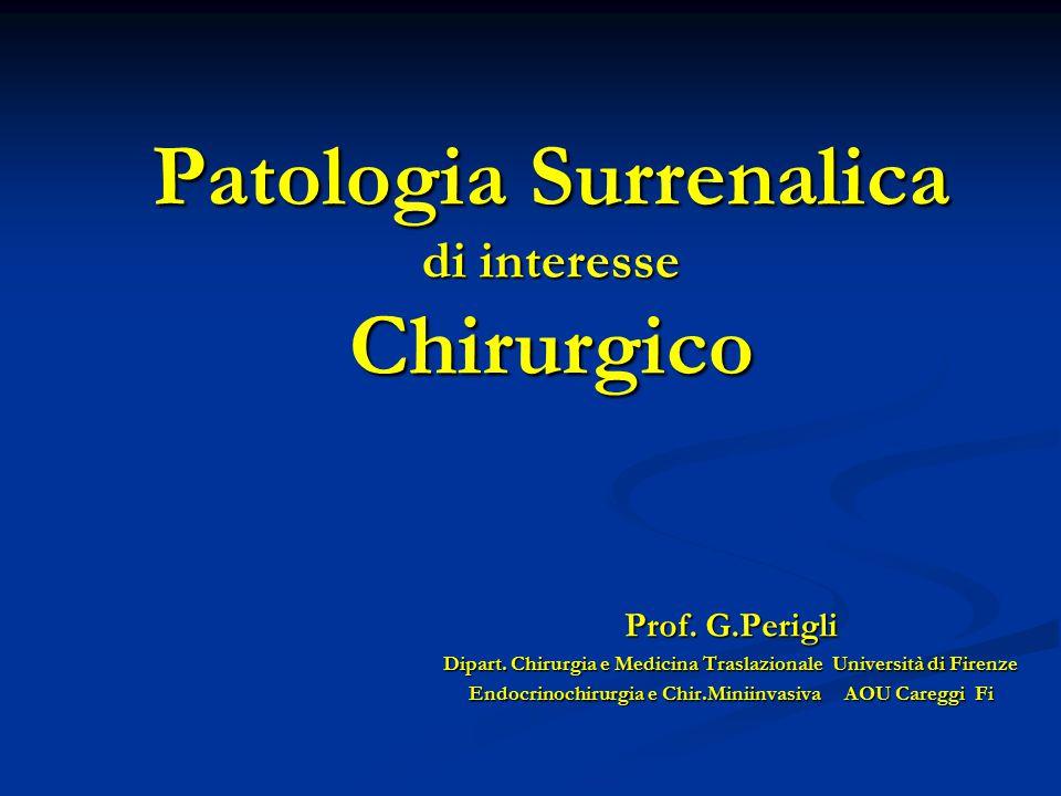 Patologia Surrenalica di interesse Chirurgico Prof.