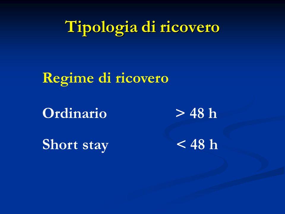 Tipologia di ricovero Regime di ricovero Ordinario > 48 h Short stay < 48 h