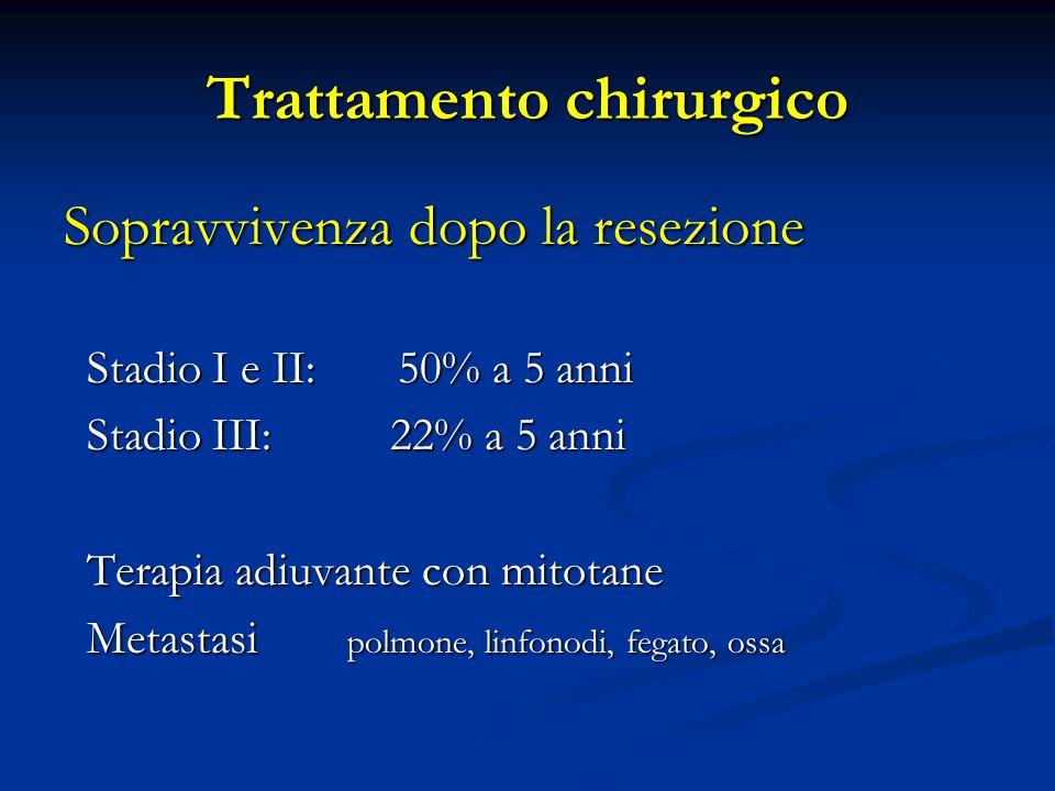 Trattamento chirurgico Sopravvivenza dopo la resezione Stadio I e II: 50% a 5 anni Stadio I e II: 50% a 5 anni Stadio III: 22% a 5 anni Stadio III: 22% a 5 anni Terapia adiuvante con mitotane Terapia adiuvante con mitotane Metastasi polmone, linfonodi, fegato, ossa Metastasi polmone, linfonodi, fegato, ossa