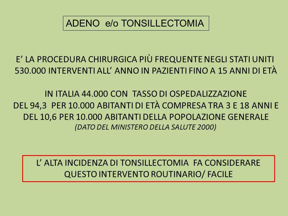 E' LA PROCEDURA CHIRURGICA PIÙ FREQUENTE NEGLI STATI UNITI 530.000 INTERVENTI ALL' ANNO IN PAZIENTI FINO A 15 ANNI DI ETÀ IN ITALIA 44.000 CON TASSO DI OSPEDALIZZAZIONE DEL 94,3 PER 10.000 ABITANTI DI ETÀ COMPRESA TRA 3 E 18 ANNI E DEL 10,6 PER 10.000 ABITANTI DELLA POPOLAZIONE GENERALE (DATO DEL MINISTERO DELLA SALUTE 2000) L' ALTA INCIDENZA DI TONSILLECTOMIA FA CONSIDERARE QUESTO INTERVENTO ROUTINARIO/ FACILE ADENO e/o TONSILLECTOMIA