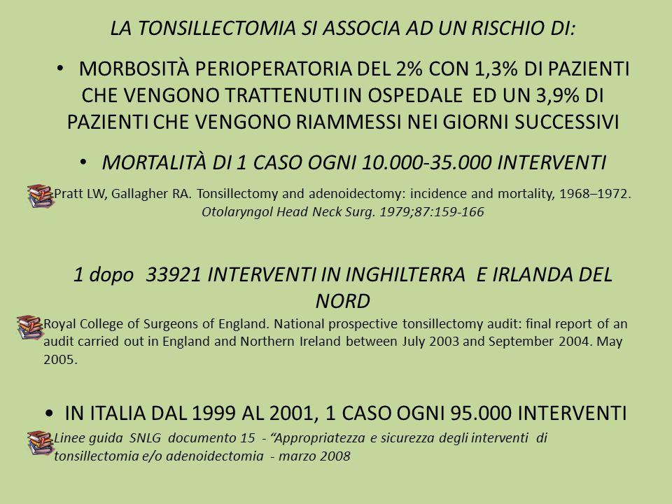 LA TONSILLECTOMIA SI ASSOCIA AD UN RISCHIO DI: MORBOSITÀ PERIOPERATORIA DEL 2% CON 1,3% DI PAZIENTI CHE VENGONO TRATTENUTI IN OSPEDALE ED UN 3,9% DI PAZIENTI CHE VENGONO RIAMMESSI NEI GIORNI SUCCESSIVI MORTALITÀ DI 1 CASO OGNI 10.000-35.000 INTERVENTI Pratt LW, Gallagher RA.