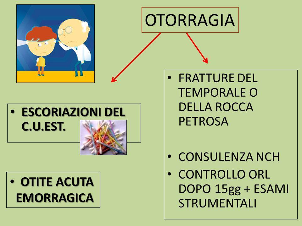 OTORRAGIA ESCORIAZIONI DEL C.U.EST.ESCORIAZIONI DEL C.U.EST.