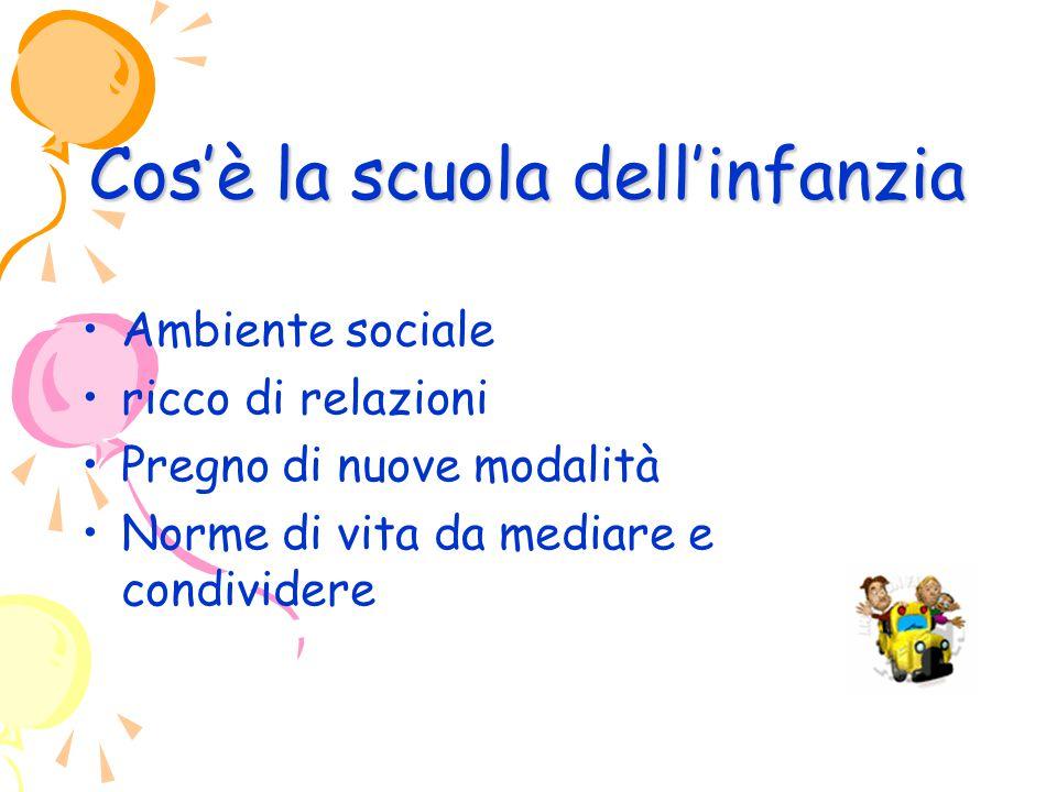 Cos'è la scuola dell'infanzia Ambiente sociale ricco di relazioni Pregno di nuove modalità Norme di vita da mediare e condividere