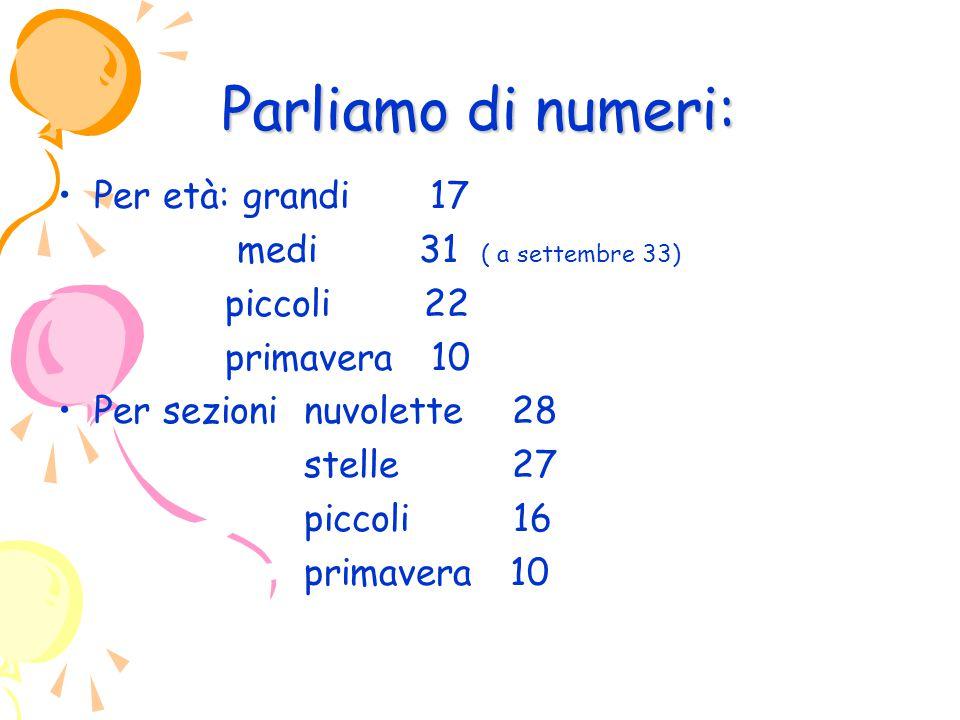 Parliamo di numeri: Per età: grandi 17 medi 31 ( a settembre 33) piccoli 22 primavera 10 Per sezioni nuvolette 28 stelle 27 piccoli 16 primavera 10