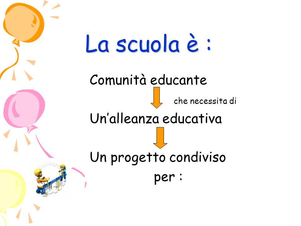 La scuola è : Comunità educante che necessita di Un'alleanza educativa Un progetto condiviso per :