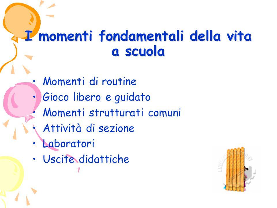 I momenti fondamentali della vita a scuola Momenti di routine Gioco libero e guidato Momenti strutturati comuni Attività di sezione Laboratori Uscite didattiche