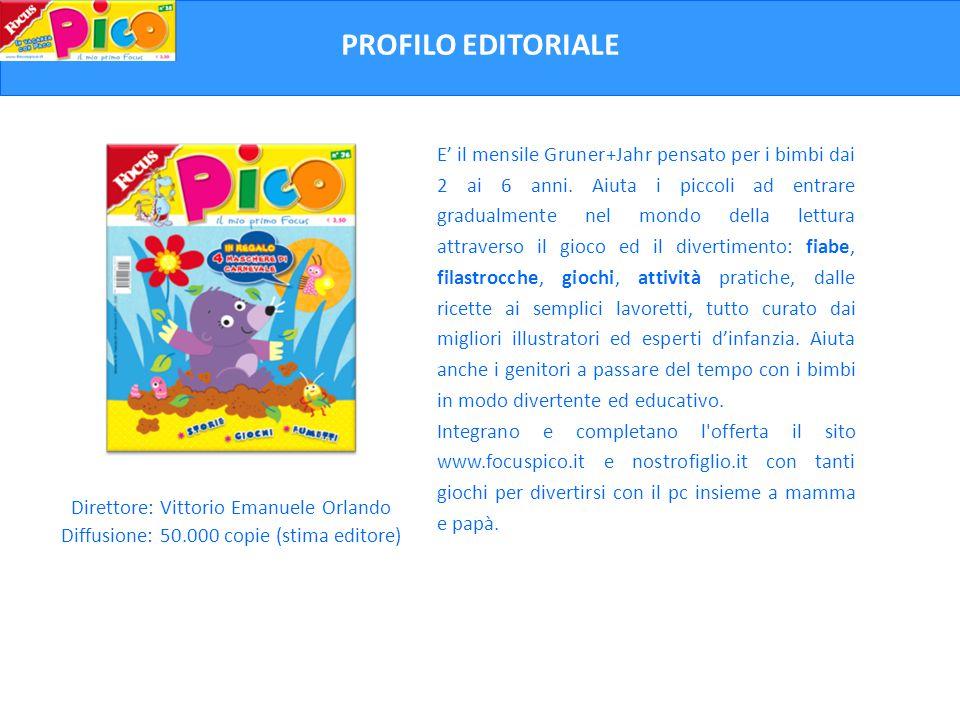 Direttore: Vittorio Emanuele Orlando Diffusione: 50.000 copie (stima editore) E' il mensile Gruner+Jahr pensato per i bimbi dai 2 ai 6 anni.