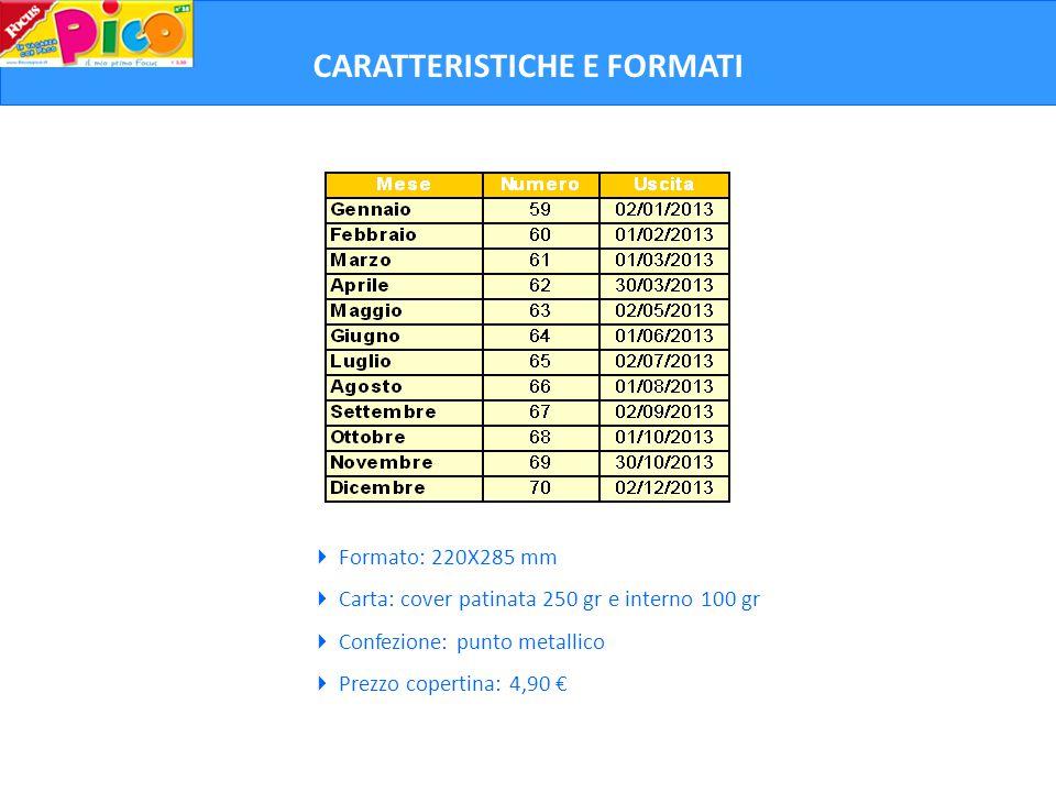  Formato: 220X285 mm  Carta: cover patinata 250 gr e interno 100 gr  Confezione: punto metallico  Prezzo copertina: 4,90 € CARATTERISTICHE E FORMA