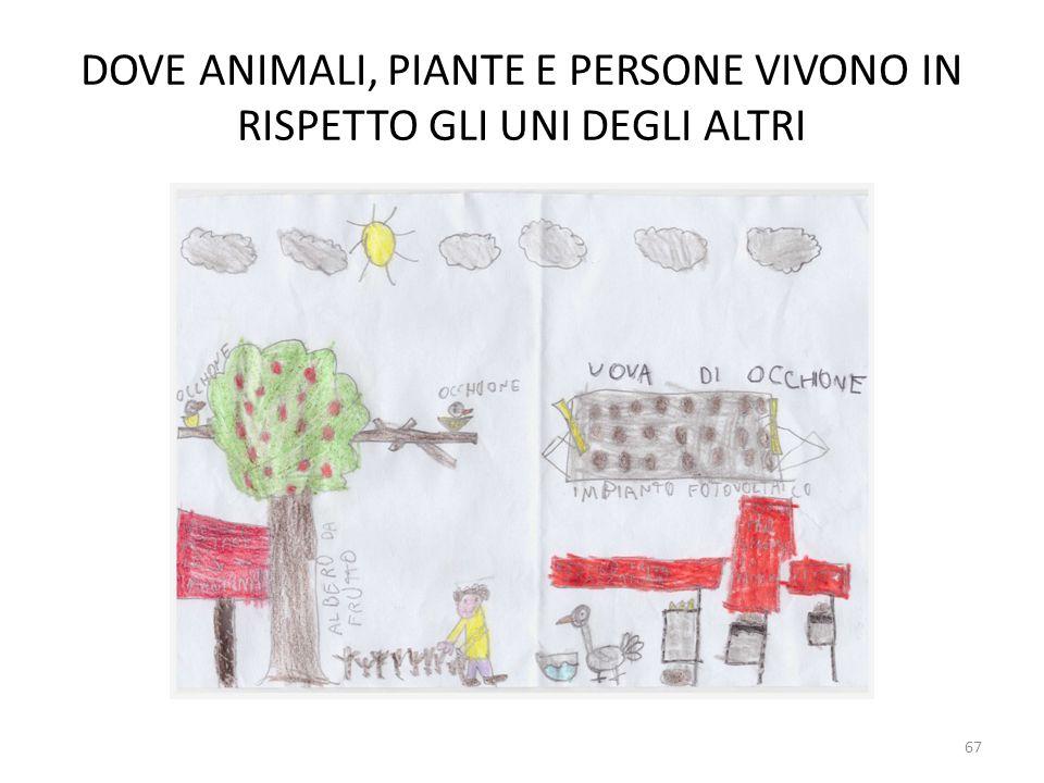 DOVE ANIMALI, PIANTE E PERSONE VIVONO IN RISPETTO GLI UNI DEGLI ALTRI 67