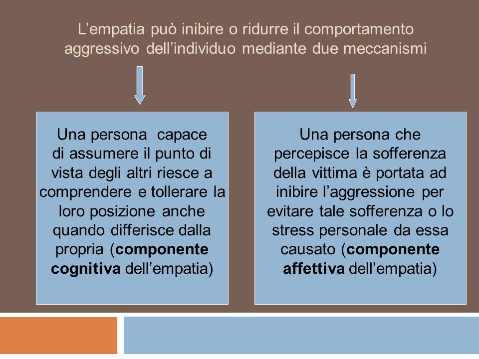 L'empatia può inibire o ridurre il comportamento aggressivo dell'individuo mediante due meccanismi Una persona che percepisce la sofferenza della vitt