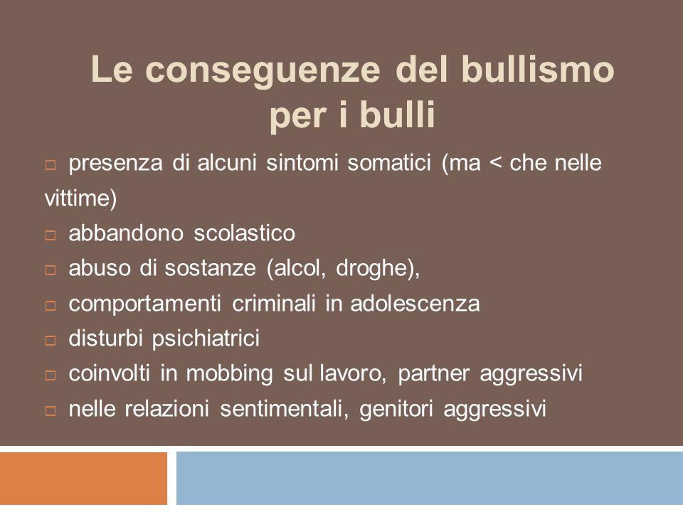 Le conseguenze del bullismo per i bulli  presenza di alcuni sintomi somatici (ma < che nelle vittime)  abbandono scolastico  abuso di sostanze (alc