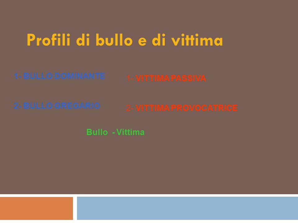 Profili di bullo e di vittima 1- BULLO DOMINANTE 2- BULLO GREGARIO 1- VITTIMA PASSIVA 2- VITTIMA PROVOCATRICE Bullo - Vittima