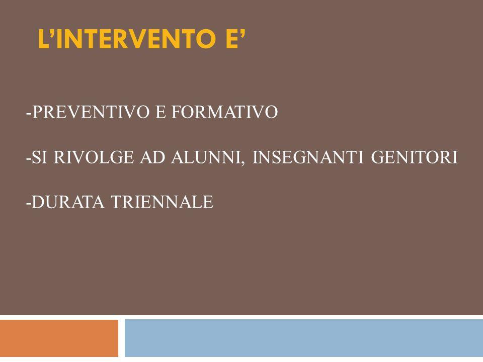 L'INTERVENTO E' -PREVENTIVO E FORMATIVO -SI RIVOLGE AD ALUNNI, INSEGNANTI GENITORI -DURATA TRIENNALE