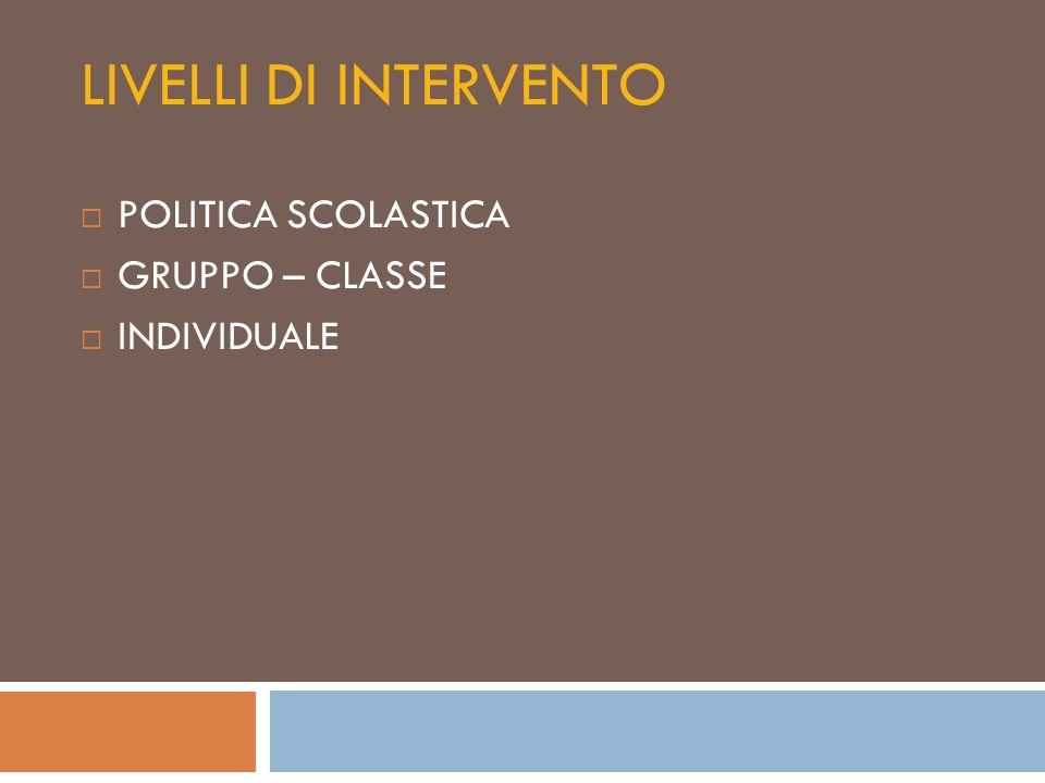 LIVELLI DI INTERVENTO  POLITICA SCOLASTICA  GRUPPO – CLASSE  INDIVIDUALE