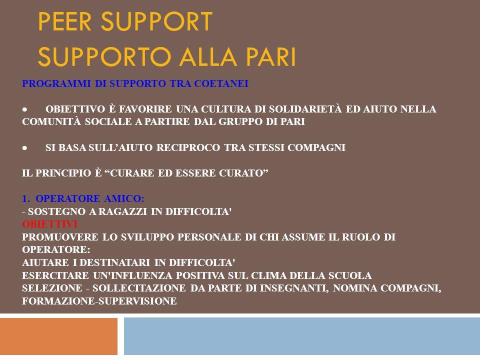 PEER SUPPORT SUPPORTO ALLA PARI PROGRAMMI DI SUPPORTO TRA COETANEI  OBIETTIVO È FAVORIRE UNA CULTURA DI SOLIDARIETÀ ED AIUTO NELLA COMUNITÀ SOCIALE A