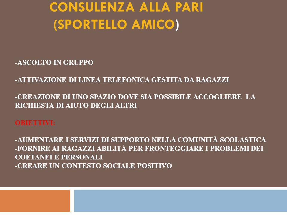 CONSULENZA ALLA PARI (SPORTELLO AMICO) -ASCOLTO IN GRUPPO -ATTIVAZIONE DI LINEA TELEFONICA GESTITA DA RAGAZZI -CREAZIONE DI UNO SPAZIO DOVE SIA POSSIB