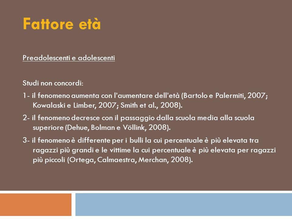 Fattore età Preadolescenti e adolescenti Studi non concordi: 1- il fenomeno aumenta con l'aumentare dell'età (Bartolo e Palermiti, 2007; Kowalaski e L