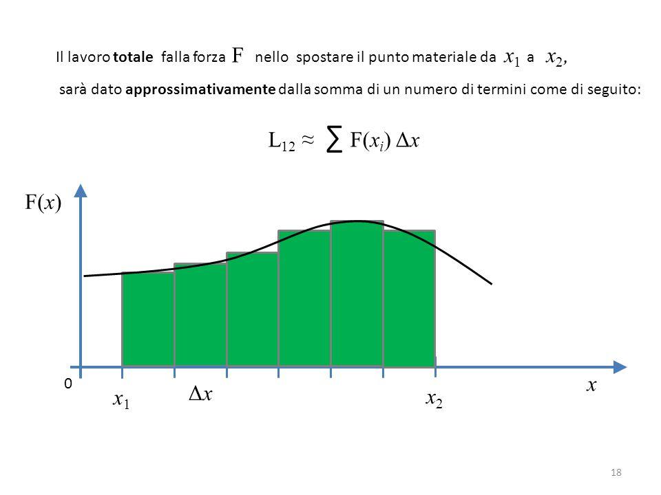 x F(x) x1x1 x2x2 0 Il lavoro totale falla forza F nello spostare il punto materiale da x 1 a x 2, sarà dato approssimativamente dalla somma di un numero di termini come di seguito: L 12 ≈ ∑ F(x i ) Δx ΔxΔx 18