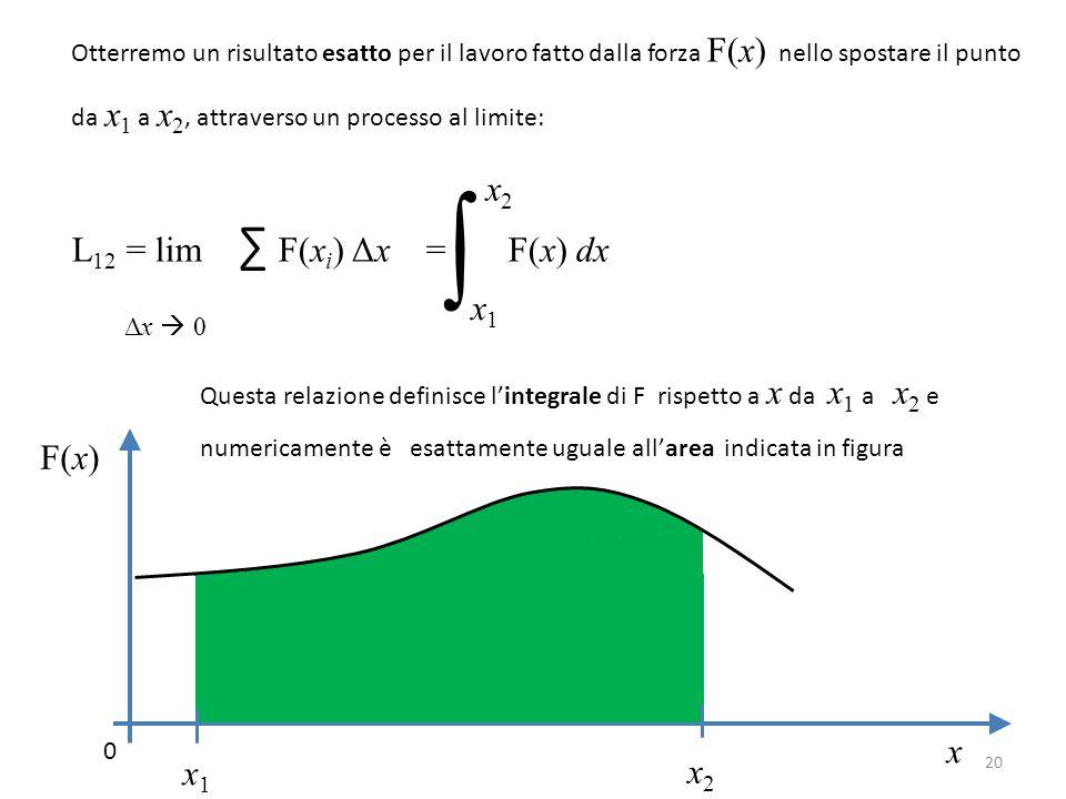 Otterremo un risultato esatto per il lavoro fatto dalla forza F(x) nello spostare il punto da x 1 a x 2, attraverso un processo al limite: L 12 = lim ∑ F(x i ) Δx = F(x) dx Δx  0 ∫ x1x1 x2x2 x F(x) x1x1 x2x2 0 Questa relazione definisce l'integrale di F rispetto a x da x 1 a x 2 e numericamente è esattamente uguale all'area indicata in figura 20