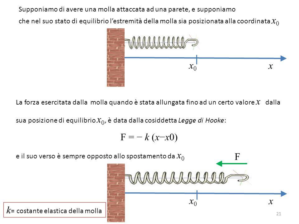 Supponiamo di avere una molla attaccata ad una parete, e supponiamo che nel suo stato di equilibrio l'estremità della molla sia posizionata alla coordinata x 0 x0x0 x La forza esercitata dalla molla quando è stata allungata fino ad un certo valore x dalla sua posizione di equilibrio x 0, è data dalla cosiddetta Legge di Hooke: F = − k (x−x0) e il suo verso è sempre opposto allo spostamento da x 0 x0x0 x F k = costante elastica della molla 21