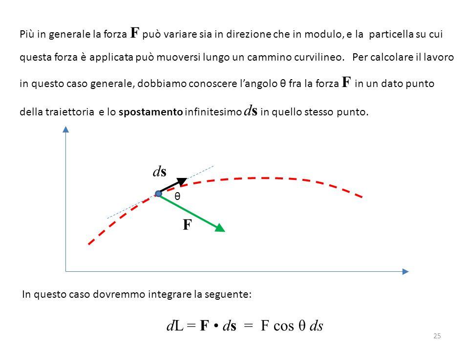 Più in generale la forza F può variare sia in direzione che in modulo, e la particella su cui questa forza è applicata può muoversi lungo un cammino curvilineo.