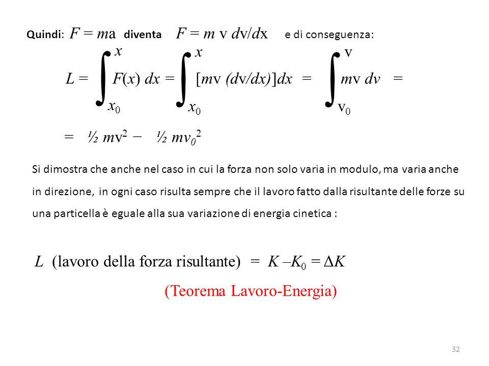 Quindi: F = ma diventa F = m v dv/dx e di conseguenza: ∫ x0x0 x L = F(x) dx = [mv (dv/dx)]dx = mv dv = = ½ mv 2 − ½ mv 0 2 ∫ x0x0 x ∫ v0v0 v Si dimostra che anche nel caso in cui la forza non solo varia in modulo, ma varia anche in direzione, in ogni caso risulta sempre che il lavoro fatto dalla risultante delle forze su una particella è eguale alla sua variazione di energia cinetica : L (lavoro della forza risultante) = K –K 0 = ΔK (Teorema Lavoro-Energia) 32