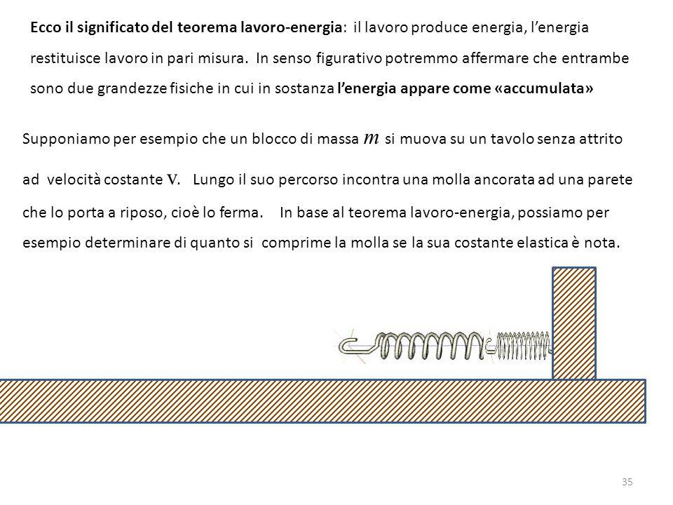 Ecco il significato del teorema lavoro-energia: il lavoro produce energia, l'energia restituisce lavoro in pari misura.