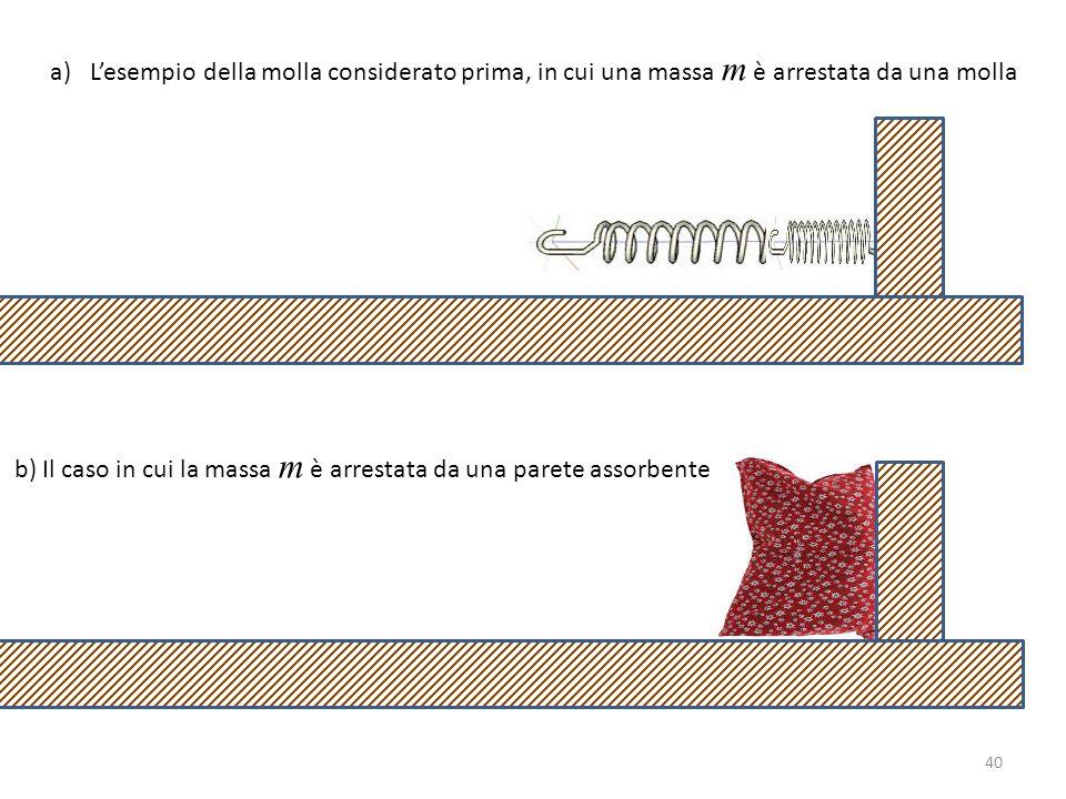 a)L'esempio della molla considerato prima, in cui una massa m è arrestata da una molla b) Il caso in cui la massa m è arrestata da una parete assorbente 40