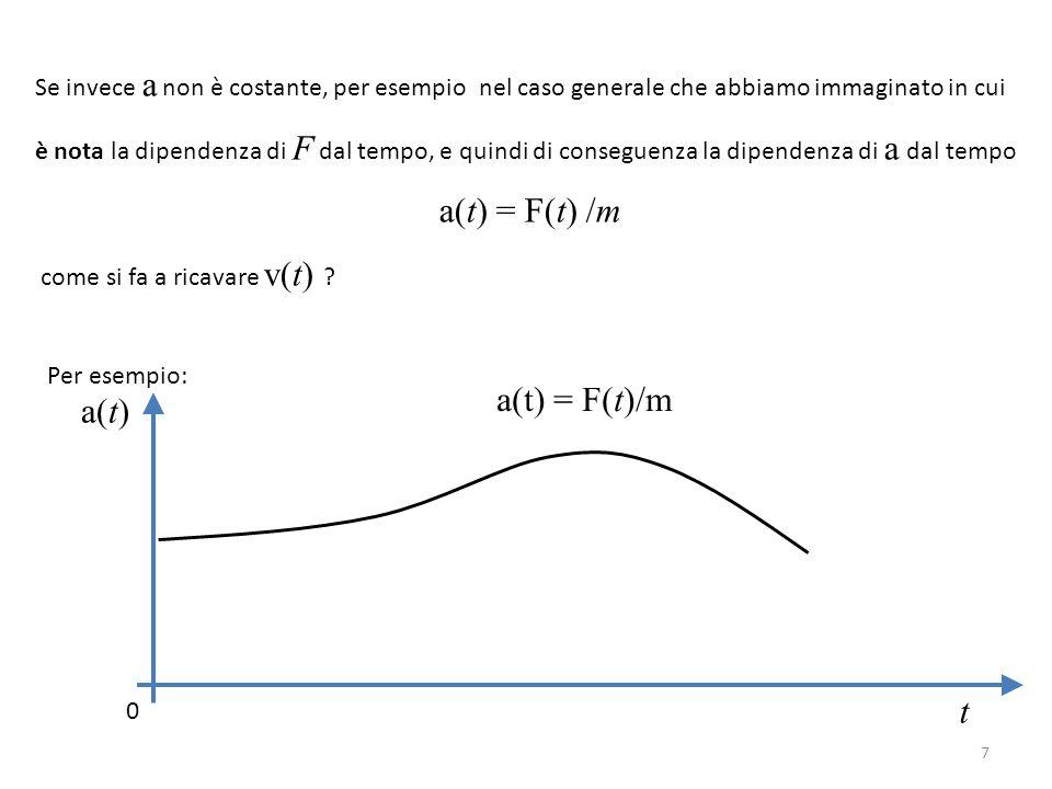 Riconsideriamo la formula: dv(t) = a(t) dt Questa è una formula differenziale, ma certamente è applicabile con buona approssimazione nel caso di intervalli di tempo Δt abbastanza piccoli, e in cui si adotta per a(t) un valore costante pari al suo valore medio al tempo t 1 nell'intorno dell'intervallo di tempo in questione.