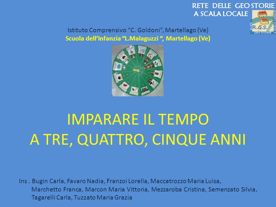 """Istituto Comprensivo """"C. Goldoni"""", Martellago (Ve) Scuola dell'Infanzia """"L.Malaguzzi """", Martellago (Ve) IMPARARE IL TEMPO A TRE, QUATTRO, CINQUE ANNI"""