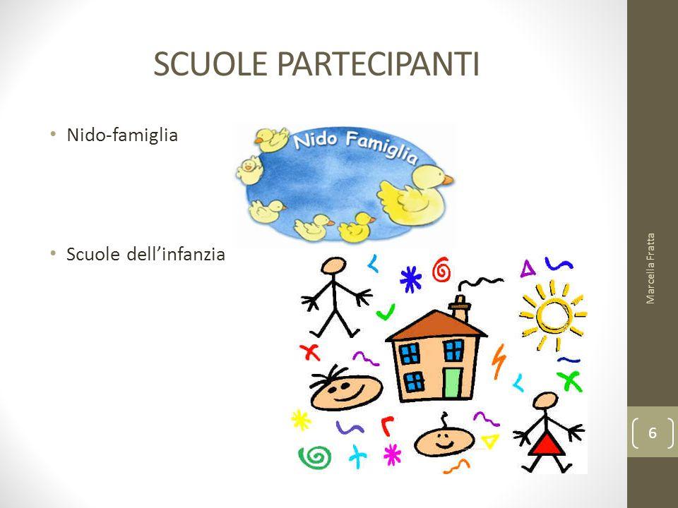 SCUOLE PARTECIPANTI Marcella Fratta 6 Nido-famiglia Scuole dell'infanzia