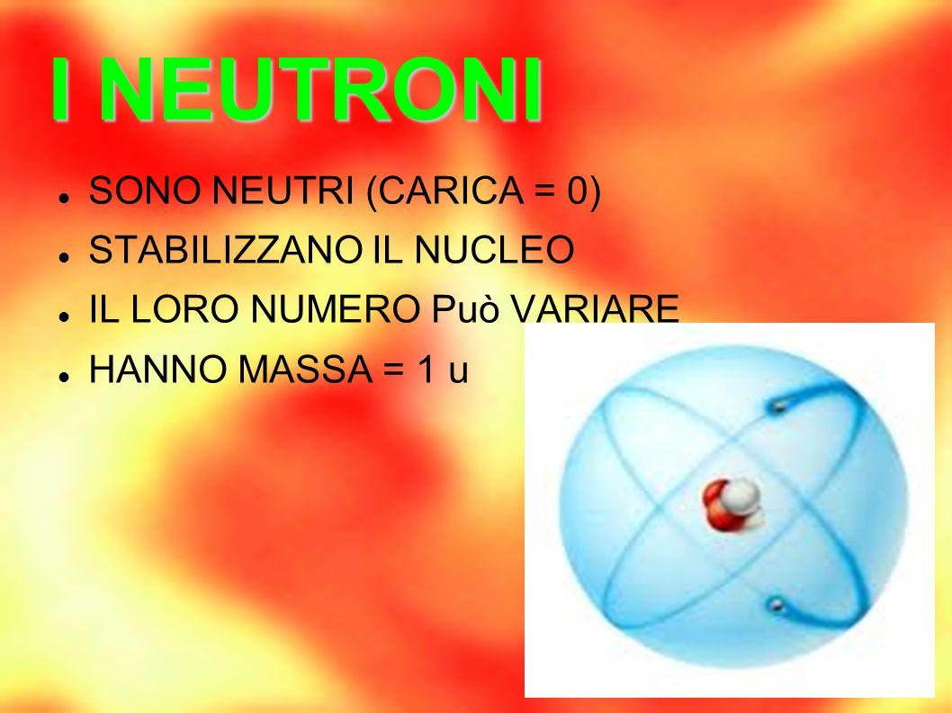 L ATOMO DIMENSIONI: 30-200 pm (picometro = 10 -12 m) È 100.000 VOLTE Più GRANDE DEL NUCLEO GLI ELETTRONI SI SPOSTANO VELOCISSIMI SU TRAIETTORIE CASUALI A FORMARE NUBI