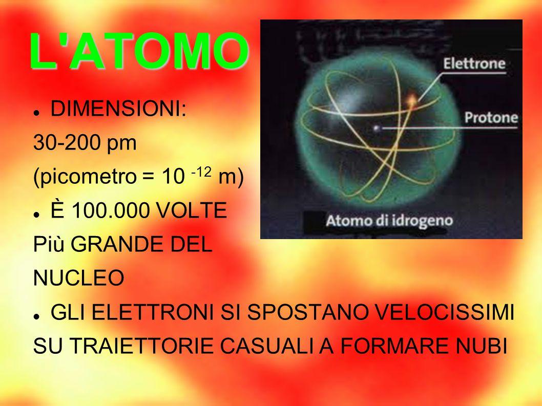 L ATOMO 2 IL NUCLEO NELLE REAZIONI CHIMICHE NON CAMBIA : sono gli elettroni che cambiano le traiettorie, creando un attrazione con la loro carica