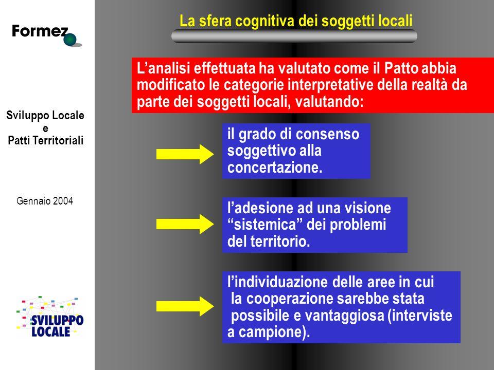 Sviluppo Locale e Patti Territoriali Gennaio 2004 La sfera cognitiva dei soggetti locali L'analisi effettuata ha valutato come il Patto abbia modificato le categorie interpretative della realtà da parte dei soggetti locali, valutando: il grado di consenso soggettivo alla concertazione.