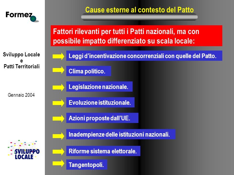 Sviluppo Locale e Patti Territoriali Gennaio 2004 Cause esterne al contesto del Patto Legislazione nazionale. Evoluzione istituzionale. Clima politico