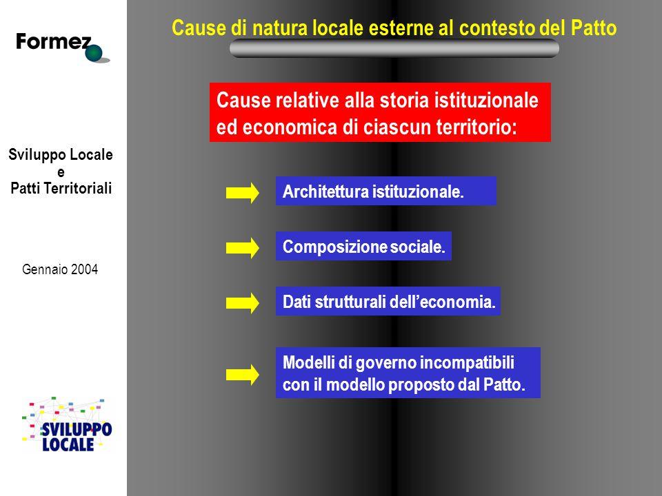 Sviluppo Locale e Patti Territoriali Gennaio 2004 Cause di natura locale esterne al contesto del Patto Architettura istituzionale.