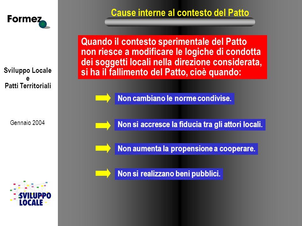 Sviluppo Locale e Patti Territoriali Gennaio 2004 Cause interne al contesto del Patto Quando il contesto sperimentale del Patto non riesce a modificar